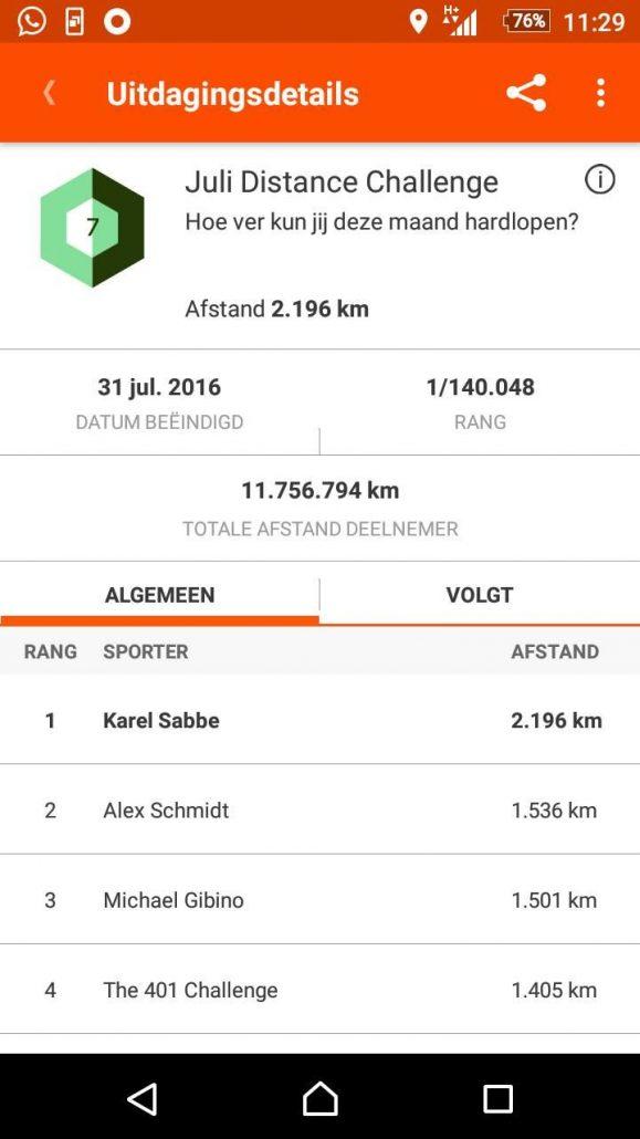 Karel Sabbe wint de Strava july distance challenge